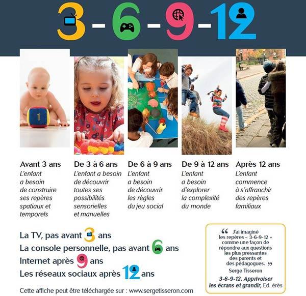 La règle « 3-6-9-12 » pour guider les parents