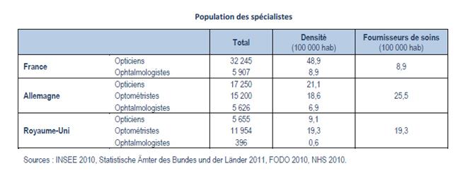 Non catégorisé-Association des Optométristes de France 8e4a4dfaf214